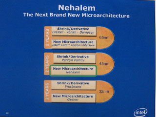 Intel Unveils New 45nm Architecture-Nehalem