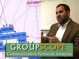 Visualize networks in new way with GroupScope
